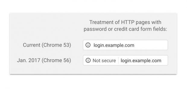 SSL-Verschlüsselung für WordPress-Websites: Teil 1 - Grundlagen - WP ...